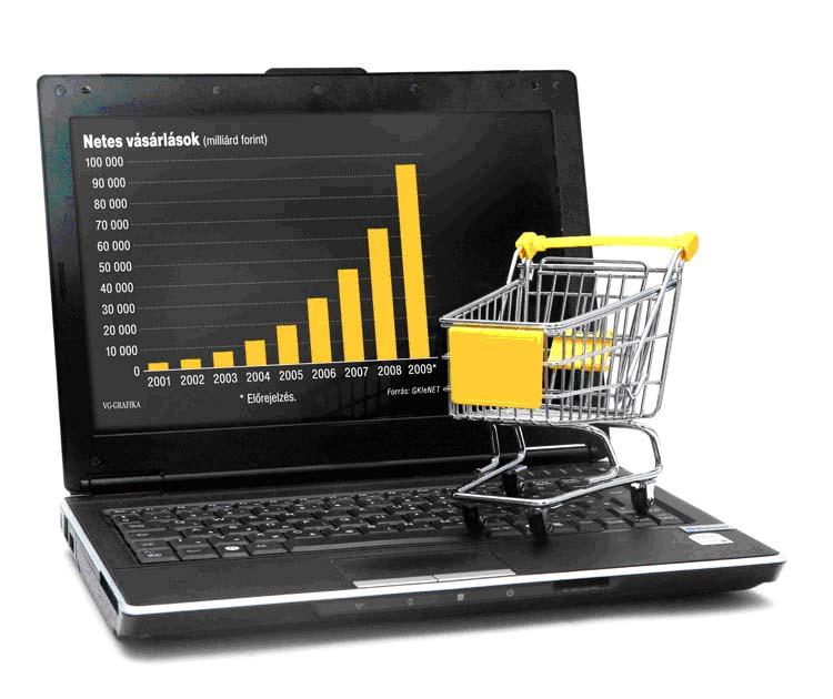 mi az internetes kereskedelem)